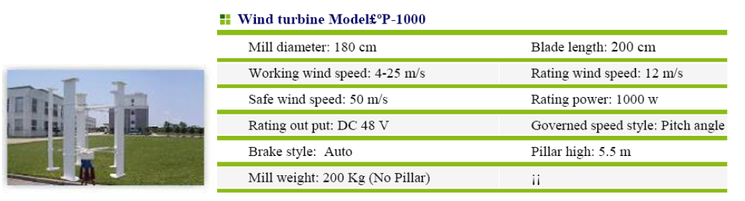 Vertical Axis Wind Turbines pale eoliche ad asse verticale 3